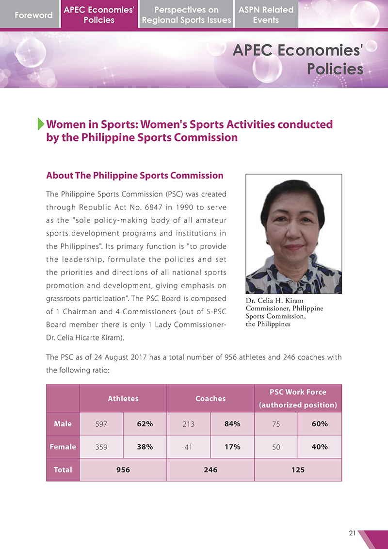 APEC Sports Newsletter Issue 3 October 2017 P.21