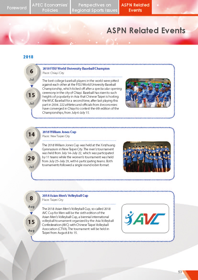 APEC Sports Newsletter Issue 5 July 2018 P.53